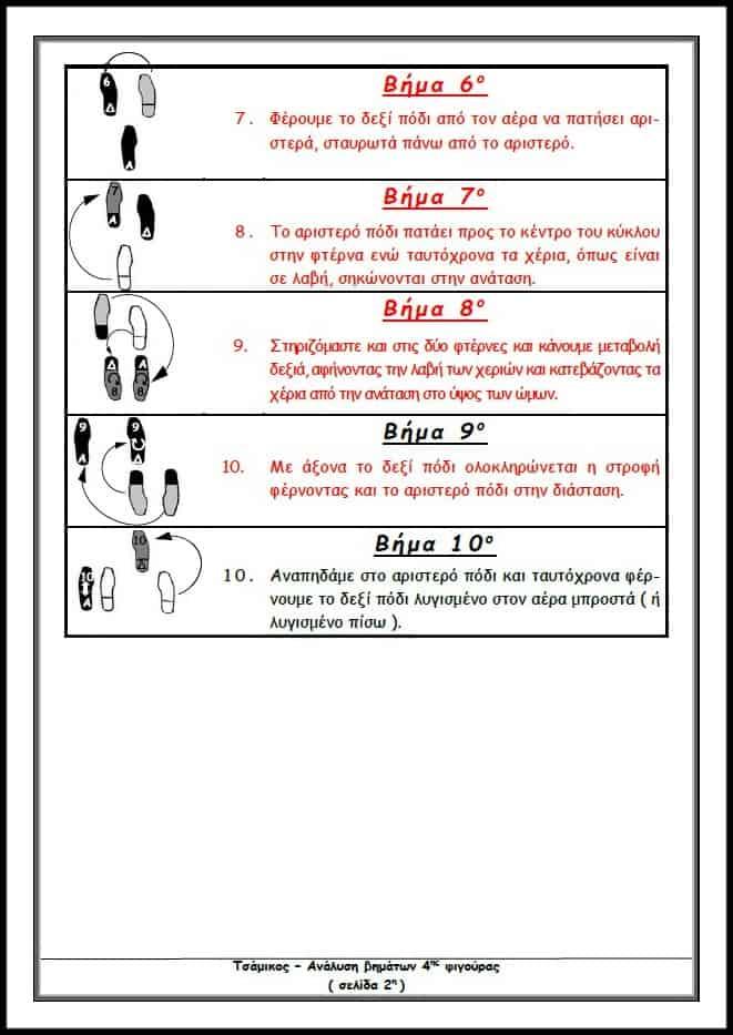Τσάμικος-Ανάλυση-βημάτων-4ης-φιγούρας-σελίδα-2η_2