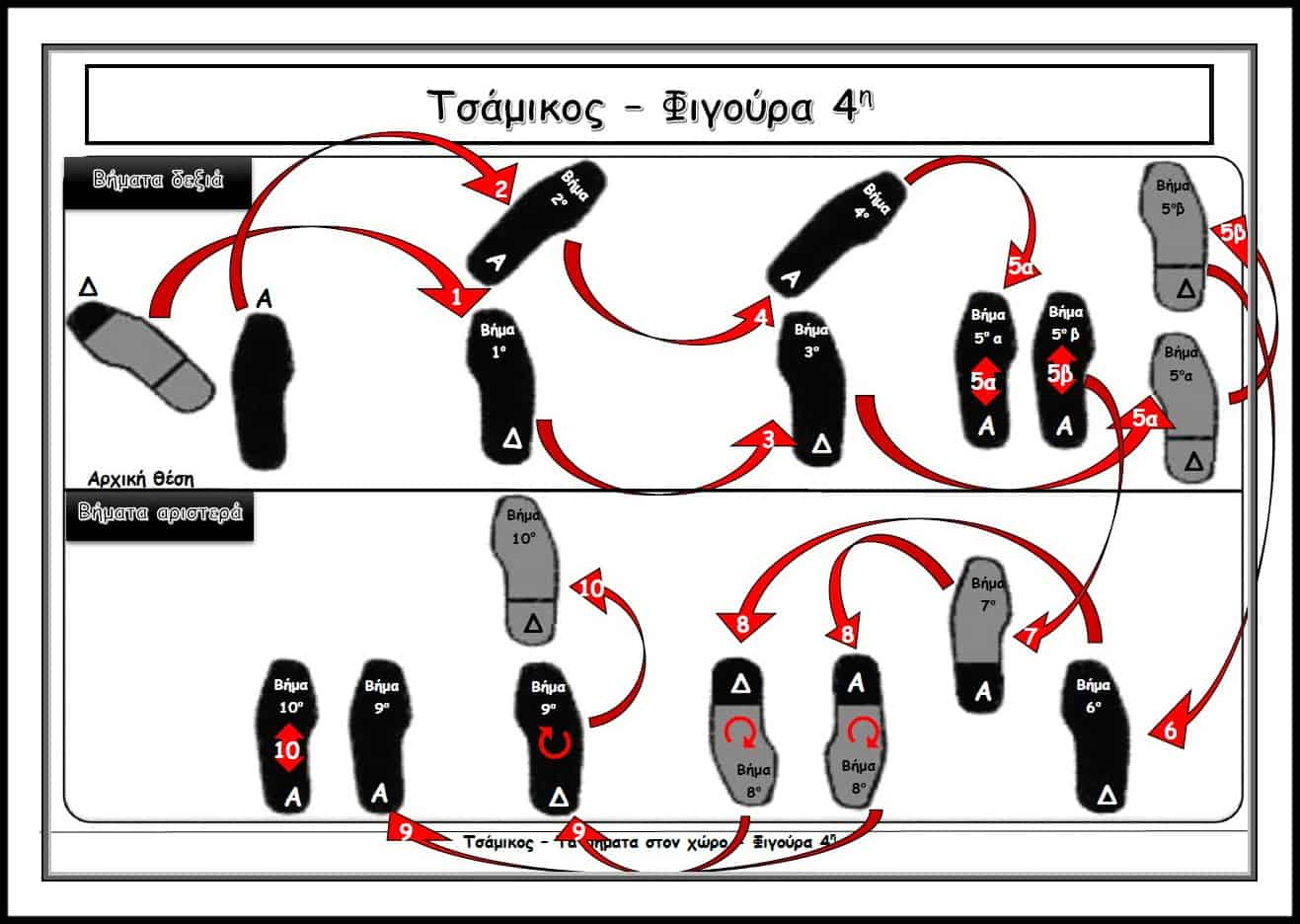 Τσάμικος-Τα-βήματα-στον-χώρο-φιγούρα-6η